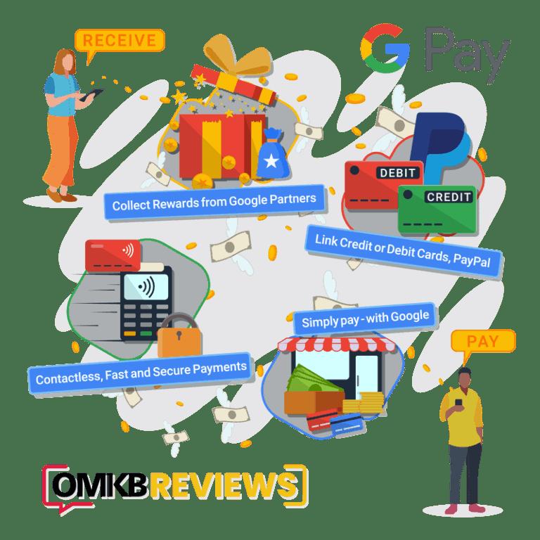Google Pay Reviews